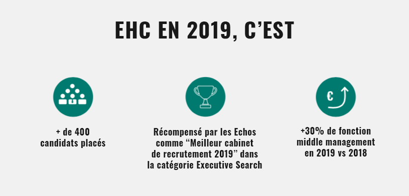 EHC en 2019